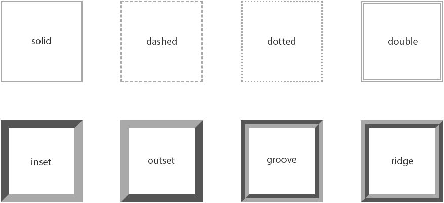How To Create And Style Borders Using Css Tutorial Republic - How To Give Border Color Table In Html
