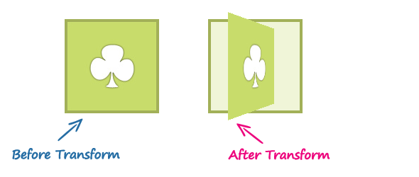 Working with CSS3 3D Transform Functions - Tutorial Republic